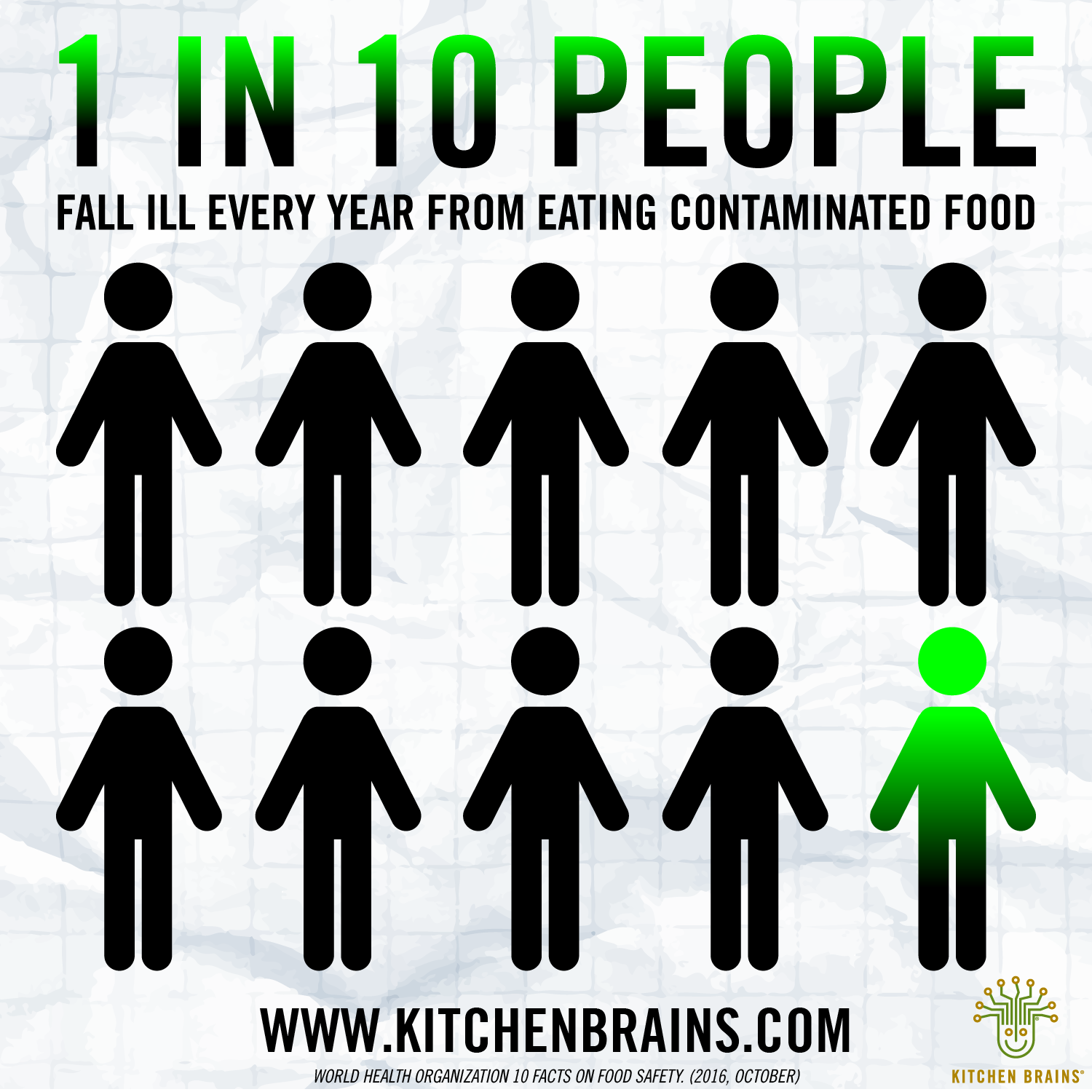 1 in every 10 clipart clip art transparent library 1 in 10 people fall ill every year from eating contaminated food ... clip art transparent library