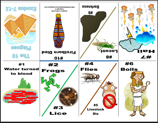 10 makkos clipart picture free library Bible Fun For Kids: Moses: 10 Plagues Part 1 of 3 picture free library