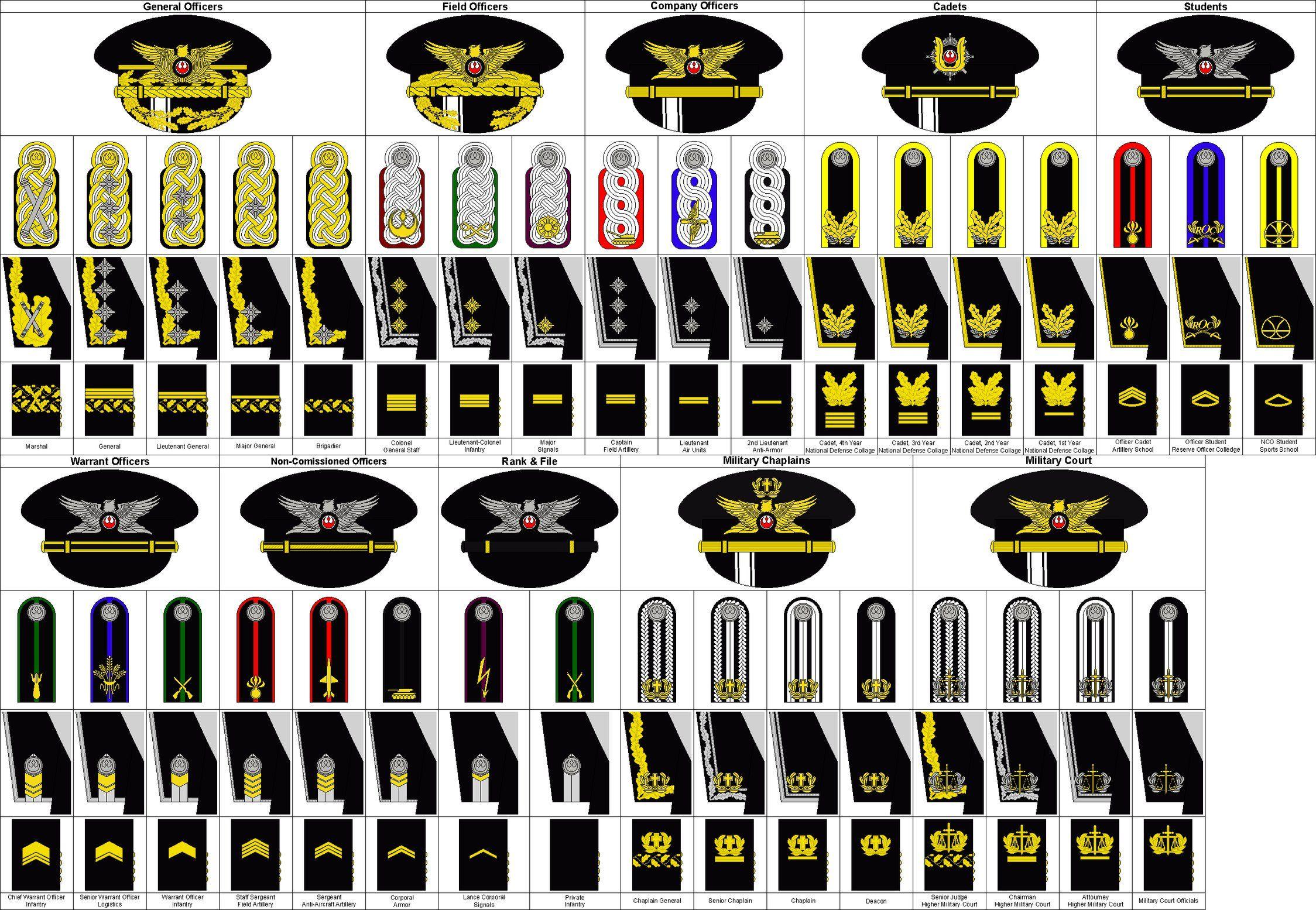 1st lieutenant clipart svg royalty free stock M07 RSS by Tounushi on DeviantArt | UNIFORMS - APOLETY | Air force ... svg royalty free stock
