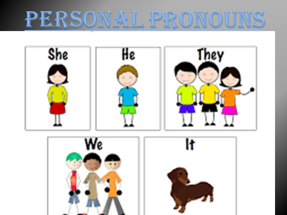 1st person singular clipart clip art royalty free A pronoun is a word used to avoid the repetition of a noun or a noun ... clip art royalty free