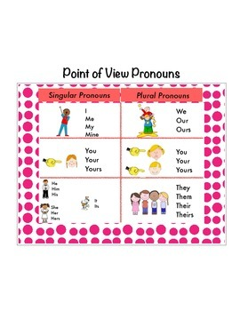 1st person singular clipart clipart freeuse POV Poster by The Brainy Bilingual   Teachers Pay Teachers clipart freeuse