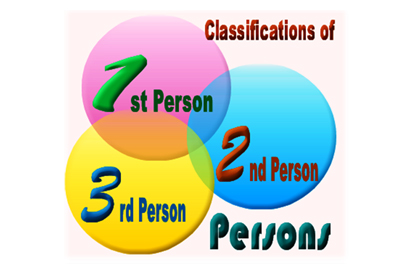 1st person singular clipart graphic transparent library Person - English grammar graphic transparent library