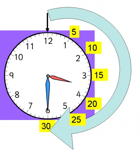 2 hour time clipart graphic black and white stock Telling Time: Introduction graphic black and white stock