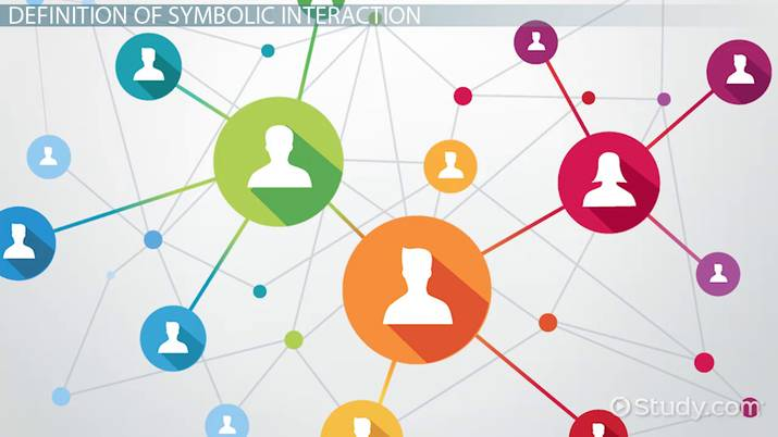 2 symbolic people clipart graphic download Symbolic Interaction Theory: Definition & Examples - Video & Lesson ... graphic download