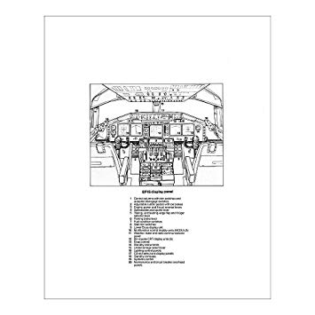 2 tone 747 clipart freeuse download Amazon.com: Media Storehouse 20x16 Print of Boeing 747-400 Cockpit ... freeuse download