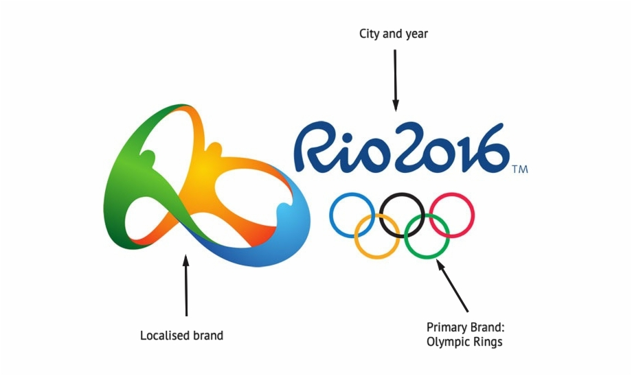 2016 olympics clipart picture freeuse download Rio Olympic Logo - Rio 2016 Olympics Free PNG Images & Clipart ... picture freeuse download