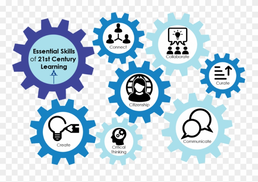 21st century learning clipart vector transparent download Digital Storytelling Teaching With Hub - 7cs Of The 21st Century ... vector transparent download