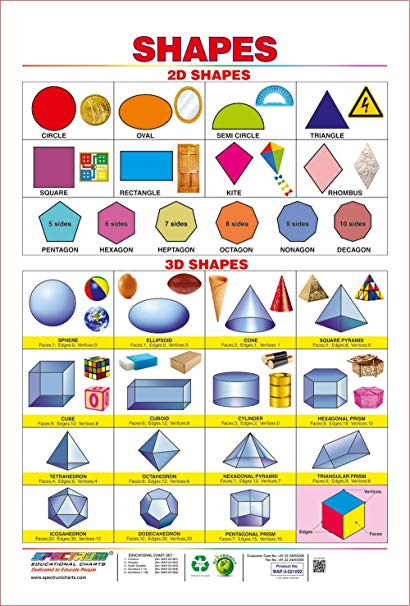 2d table chart clipart jpg black and white stock Spectrum Pre-School Kids Learning Laminated 2D and 3D Shapes Name ... jpg black and white stock