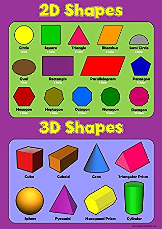 2d table chart clipart picture library library 2D Shapes 3D Shapes - Childrens Basic Wall Chart Educational Numeracy  Childs Poster Art Print WallChart picture library library