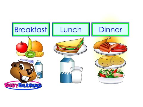 "No more junk food clipart in spanish clip art Breakfast, Lunch, Dinner"" (Level 2 English Lesson 16) CLIP - Kids ... clip art"