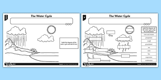 3 stages of water cycle label clipart free The Water Cycle Worksheet For Kids - Primary Resource free
