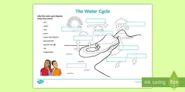 3 stages of water cycle label clipart image download Water Cycle Labelling Worksheet - KS2 Geography Resources image download