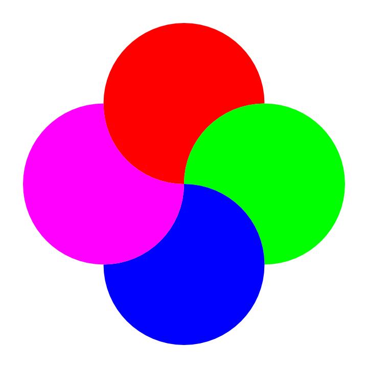 4 circles clipart