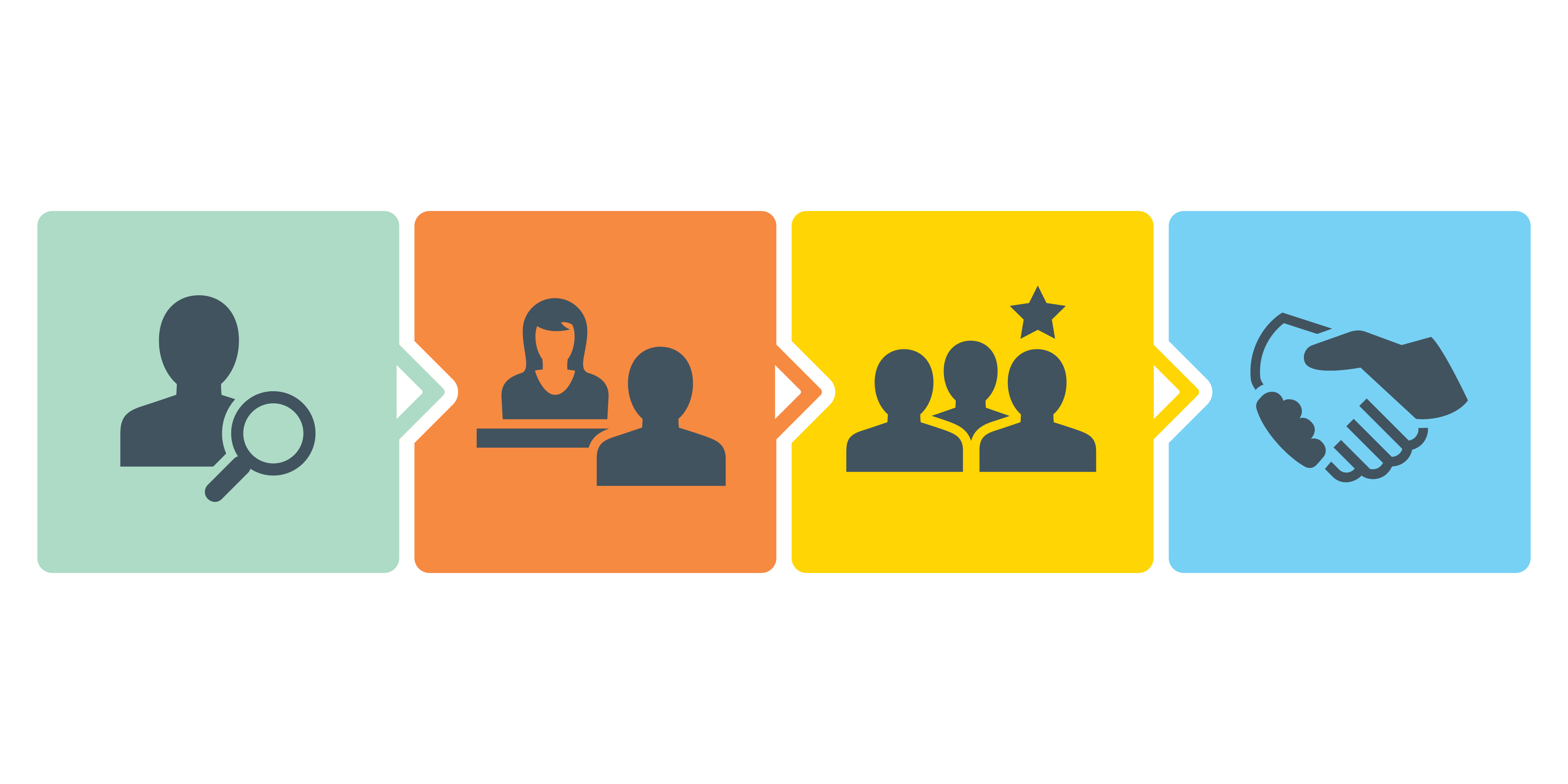 4 people process clipart