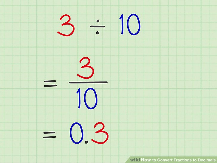 3 10 fraction clipart image black and white download 4 Easy Ways to Convert Fractions to Decimals - wikiHow image black and white download