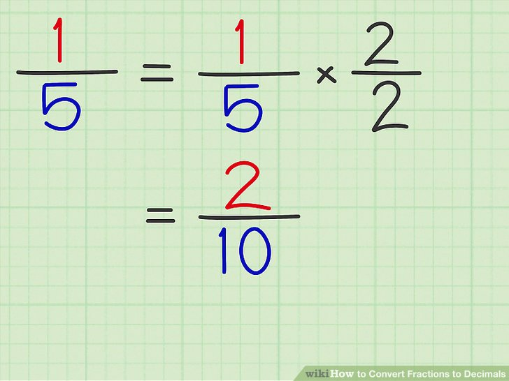 45 50 fraction clipart image library library 4 Easy Ways to Convert Fractions to Decimals - wikiHow image library library