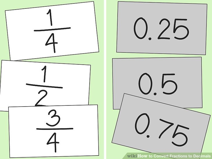 45 50 fraction clipart clip freeuse download 4 Easy Ways to Convert Fractions to Decimals - wikiHow clip freeuse download