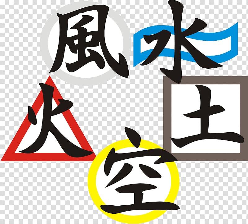 5 elements clipart jpg transparent download Five elements Kanji Classical element Air The Book of Five Rings ... jpg transparent download