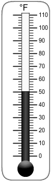 50 degrees clipart jpg freeuse library Free Clip Art of Thermometers jpg freeuse library