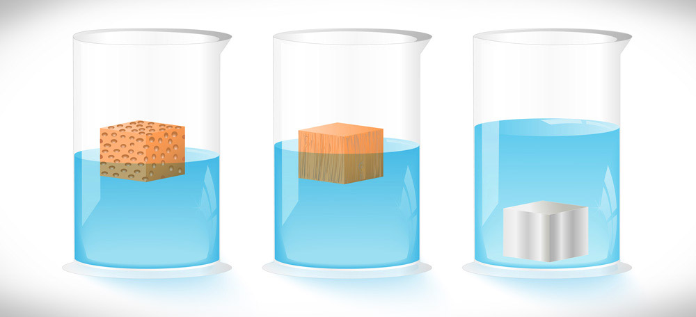 Cylinder filled 2 3 with water clipart picture royalty free library Density and density measurement :: Anton Paar Wiki picture royalty free library