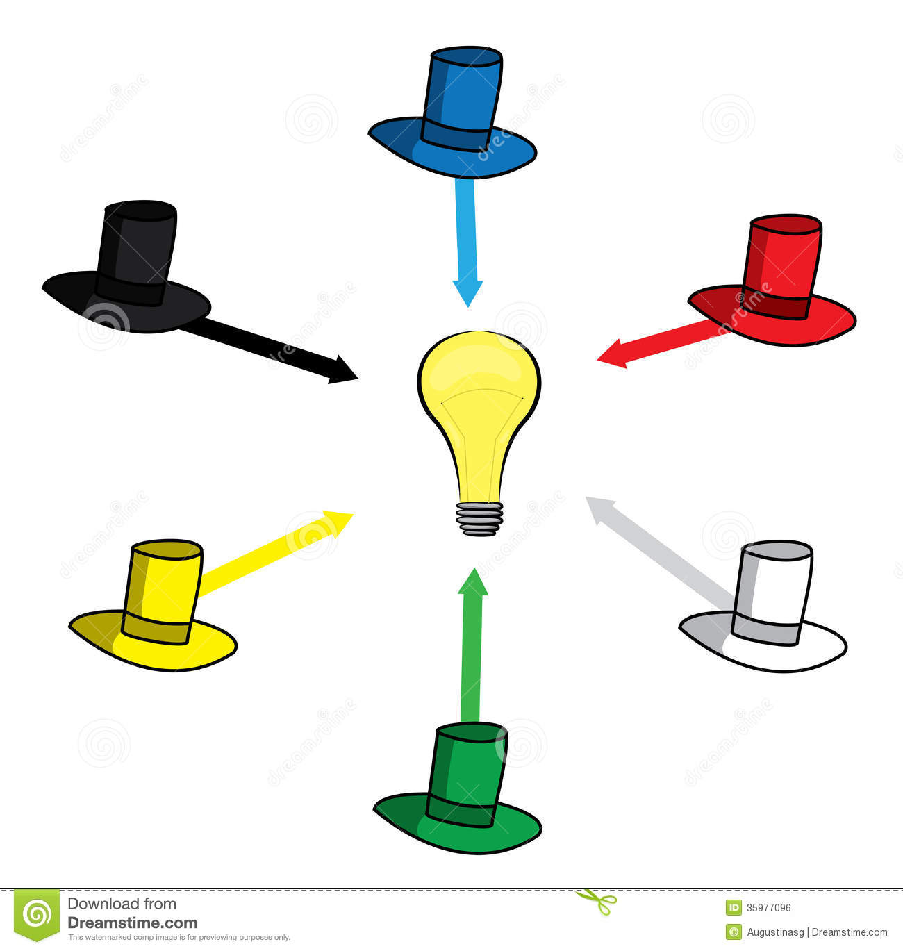 6 thinking hats clipart. Hat clipartfest six