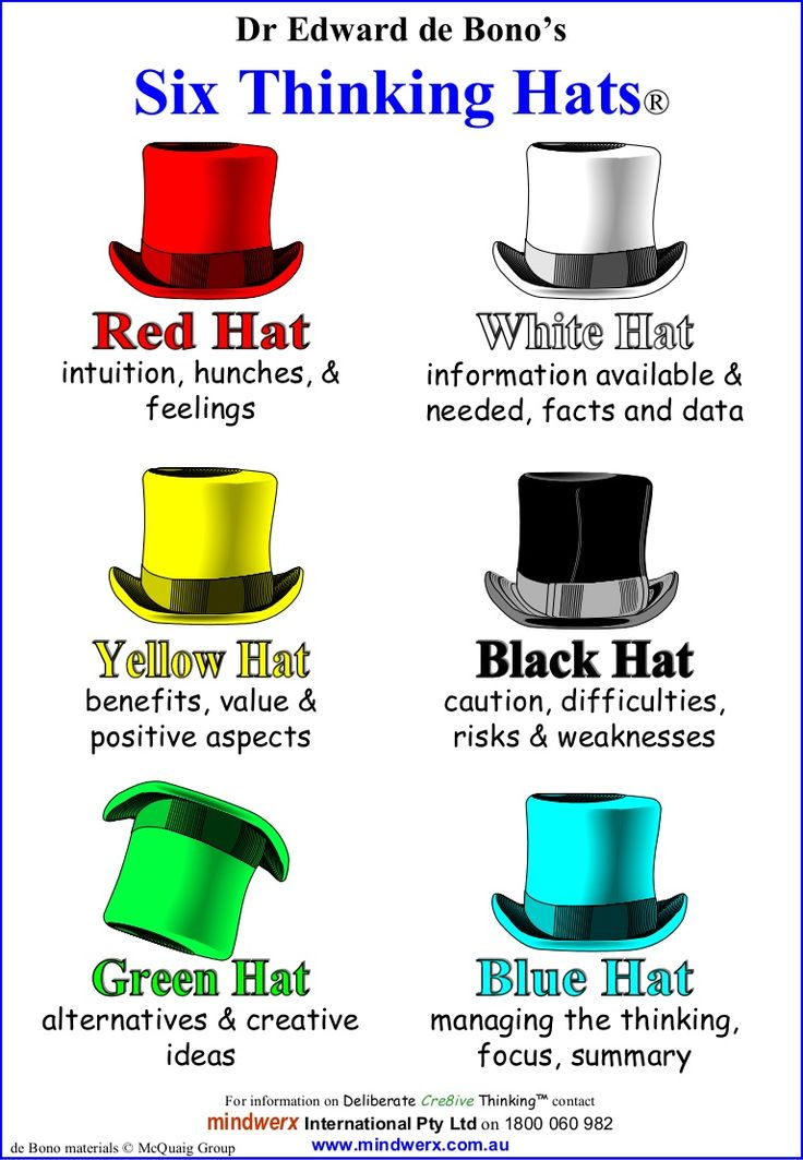 6 thinking hats clipart jpg black and white 17 Best ideas about Six Thinking Hats on Pinterest | Creative ... jpg black and white
