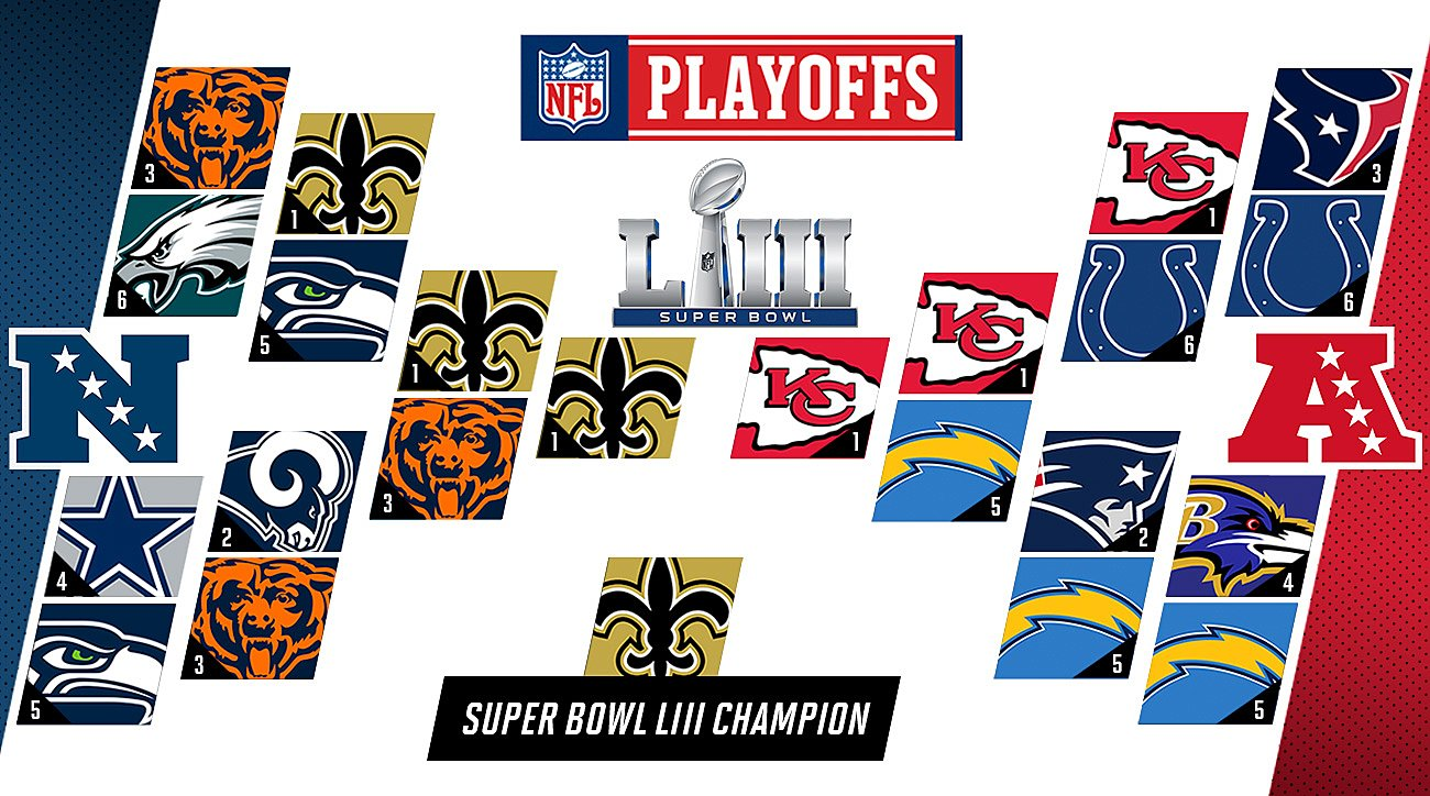 6 time superbowl clipart picture free library NFL playoff predictions 2019: Super Bowl LIII picks | SI.com picture free library