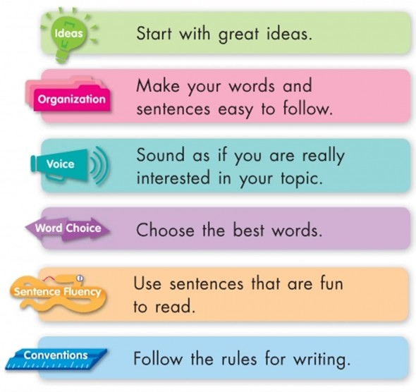 Pictures: Trusted Custom English Essay Writing Service (Pictures) clip art freeuse download