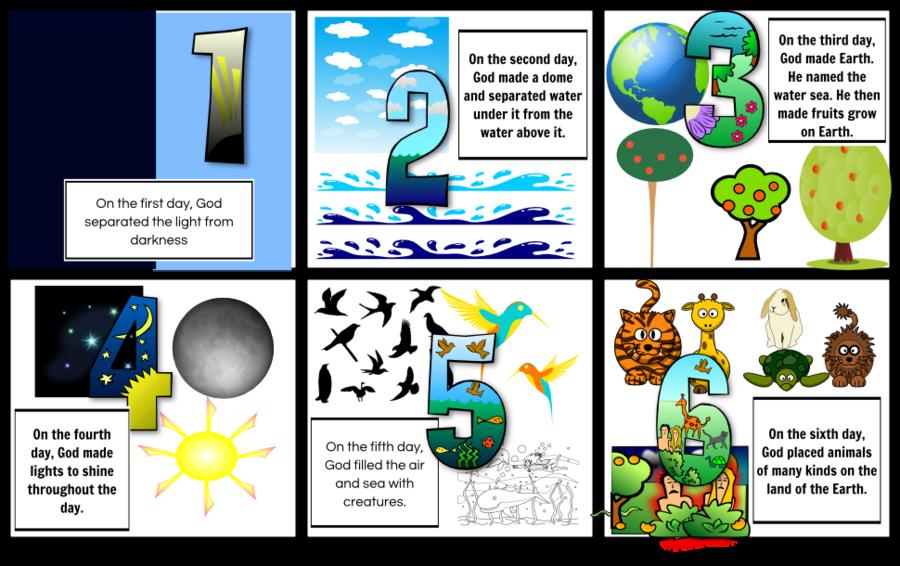 7 days creation clipart clipart free download Cartoon Cartoon clipart - Bible, Text, Technology, transparent clip art clipart free download