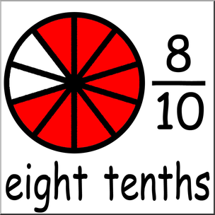 Clip Art: Labeled Fractions: 10 8/10 Eight Tenths Color I abcteach ... banner royalty free download