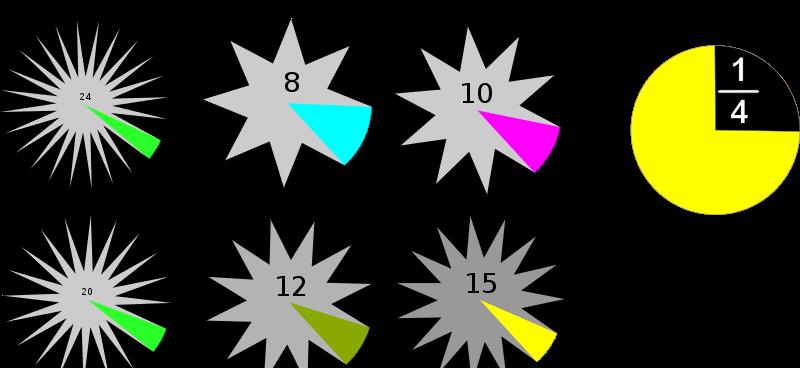 8 12 fraction clipart svg freeuse download Free Clipart: Fraction 8-10-12-15-20-24 | hikaristeven svg freeuse download