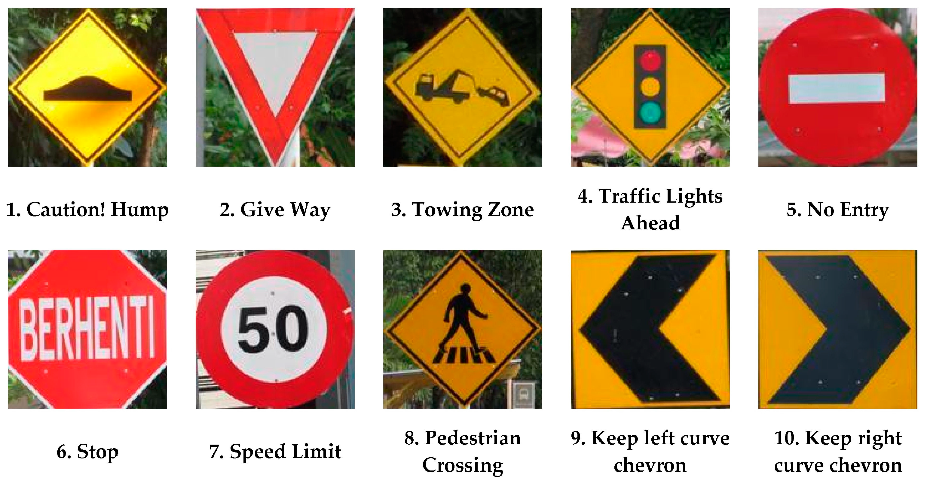 800 x 200 pixel clipart traffic signs banner royalty free Sensors | Free Full-Text | Real-Time (Vision-Based) Road Sign ... banner royalty free