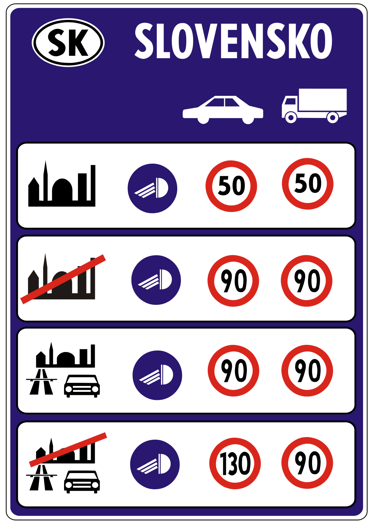 90 speed limit clipart image library library Speed limits in Slovakia - Wikipedia image library library