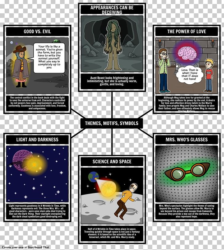 A wrinkle in time clipart png free A Wrinkle In Time Meg Murry Book Theme Plot PNG, Clipart, Author ... png free