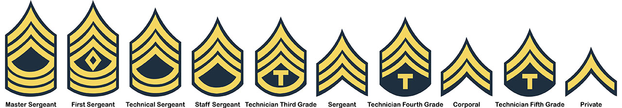 Army Rank Chevrons | Promotional Products & Items Manufacturing and ... clip art royalty free library