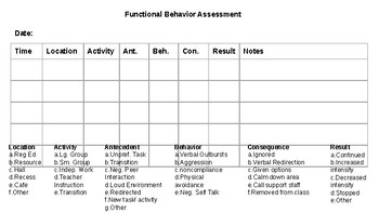 Library of abc behavior analysis jpg freeuse download png ...