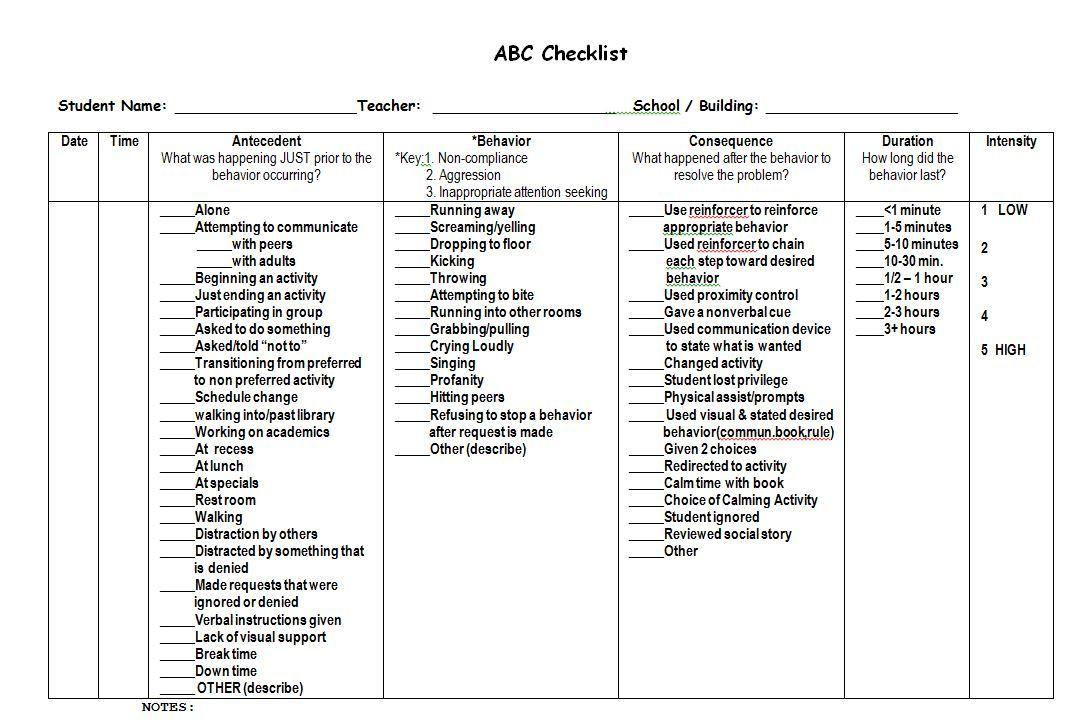 Abc behavior analysis clipart graphic ABC Checklist Example #5   Autism   Autism checklist, Behavior ... graphic