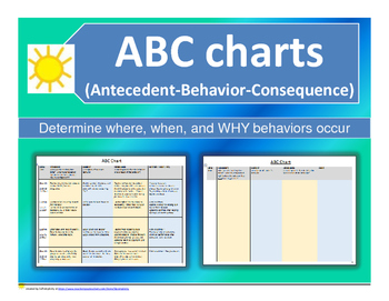 Abc behavior analysis clipart picture free Antecedent Behavior Consequence Worksheets & Teaching Resources   TpT picture free