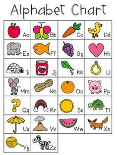 Free alphabet anchor poster. Abc chart clipart