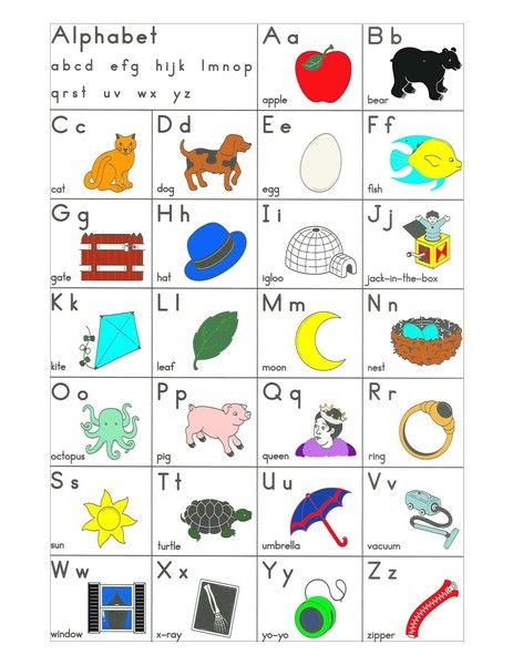 Abc chart clipart. This is the alphabet