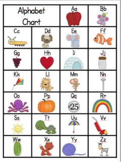 ideas about on. Abc chart clipart