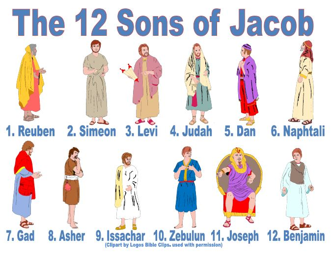 Abraham isaac and jacob clipart. Bible fun for kids