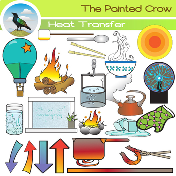 Physical science clipart images