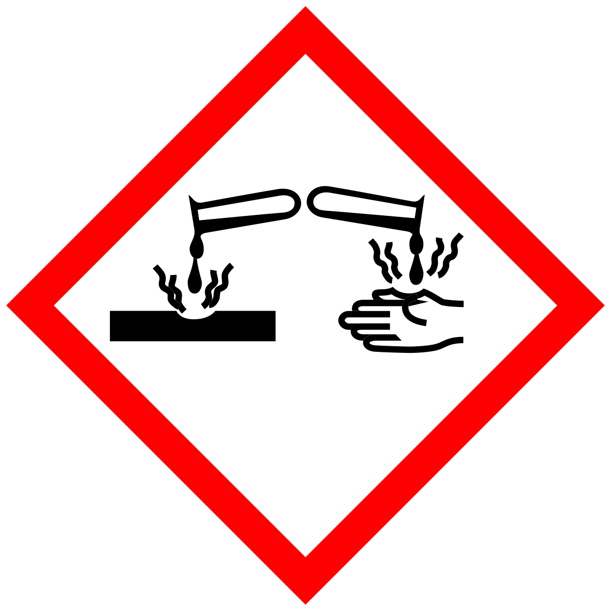 Corrosive substance - Wikipedia graphic freeuse download