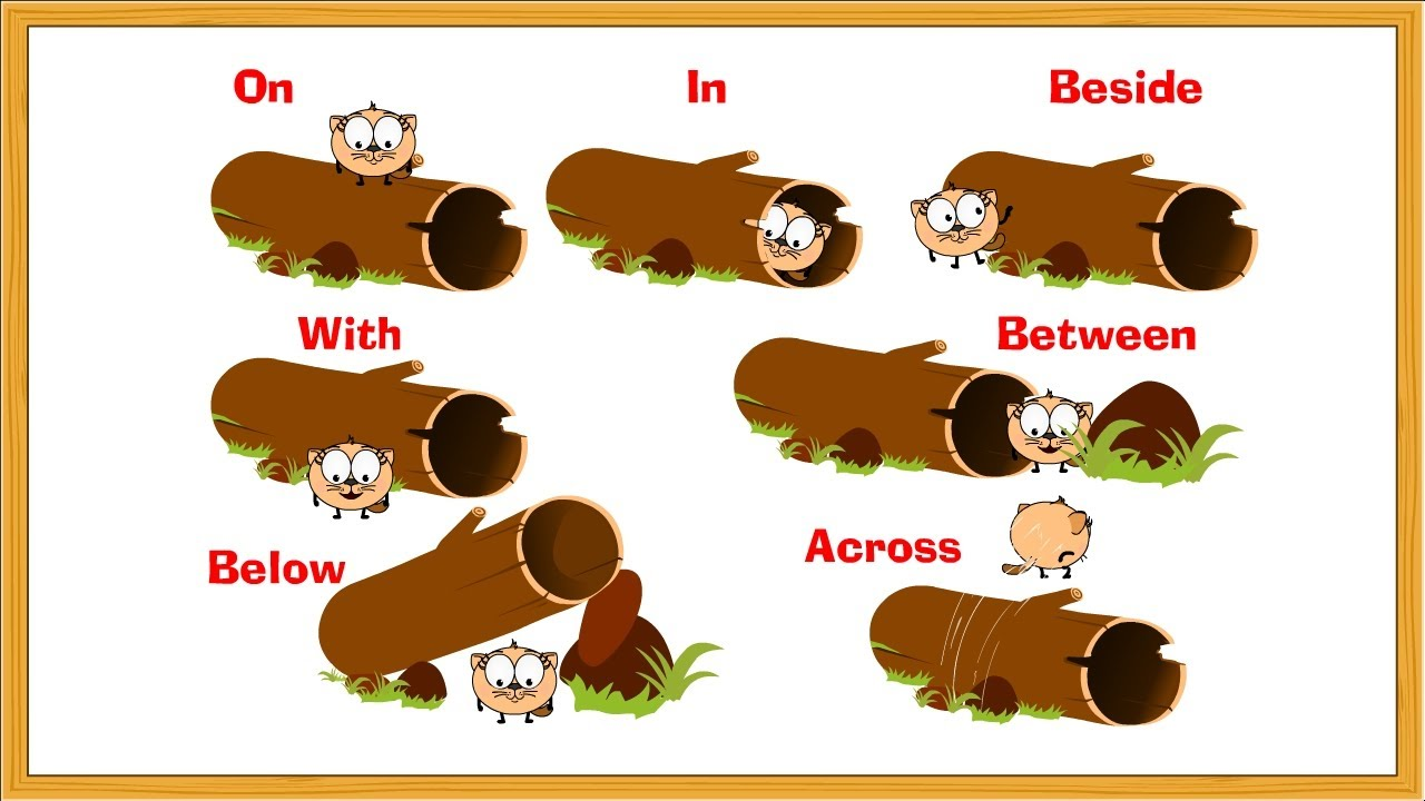 Across preposition clipart graphic stock Learn Prepositions graphic stock