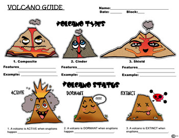 Active volcanoes clipart png free library Collection of 14 free Volcano clipart extinct 5 clipart finger ... png free library