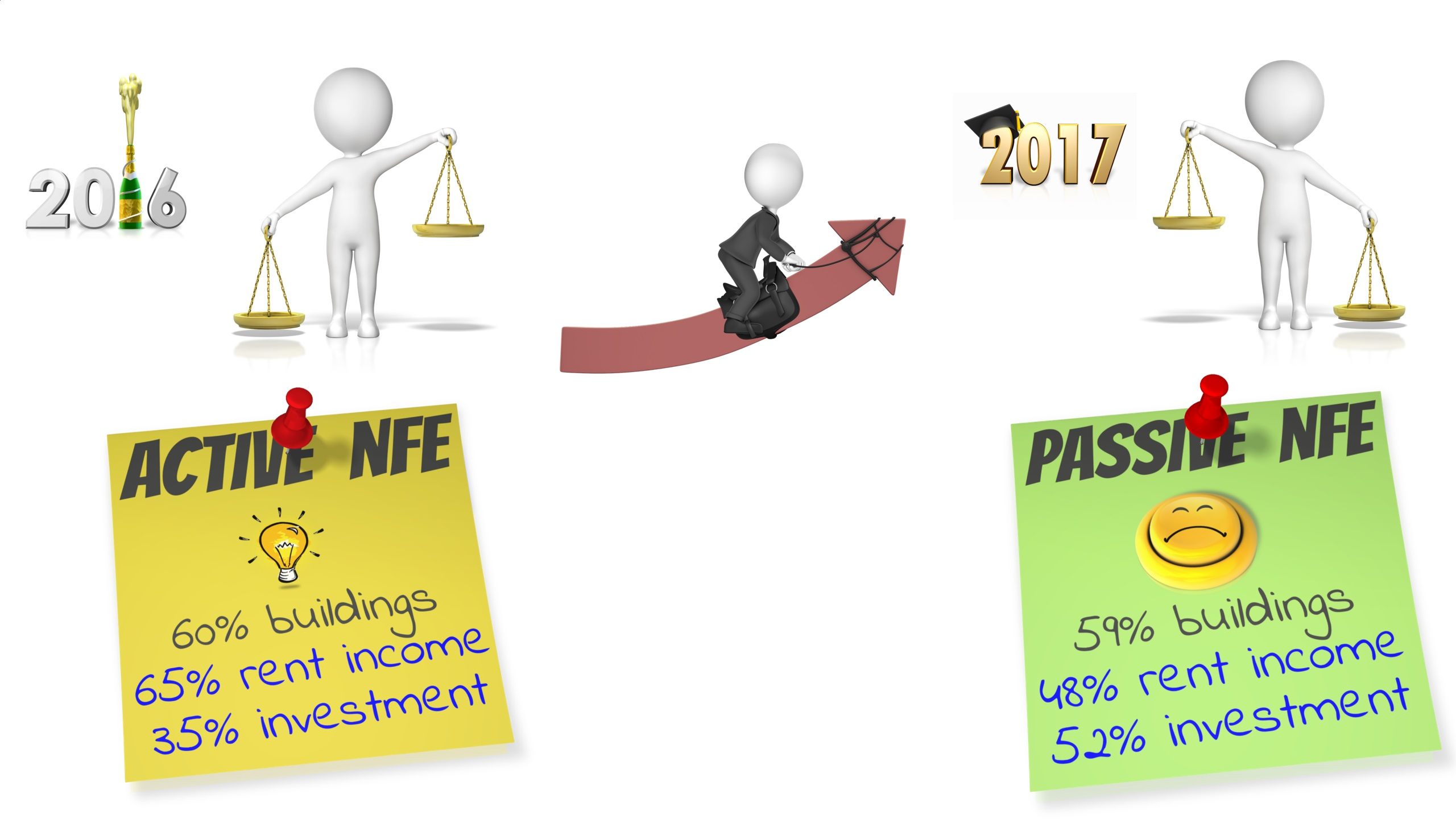 Active vs passive clipart graphic transparent stock Active NFE as a solution for CRS graphic transparent stock