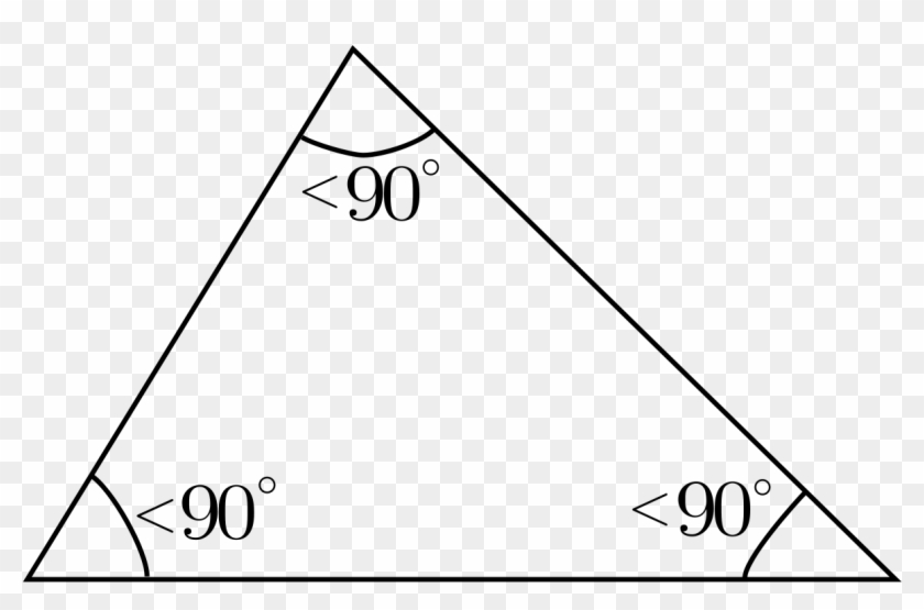 Acute triangle clipart svg royalty free library Acute Triangle, HD Png Download - 1200x749(#3203315) - PngFind svg royalty free library