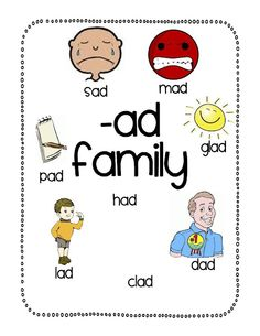 Ad family clipart graphic library stock 187 Best word families images in 2012 | Word families, Kindergarten ... graphic library stock