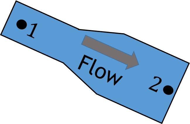 Addition addition zero clipart png free library Solved: An Incompressible Fluid Flows Without Friction And ... png free library